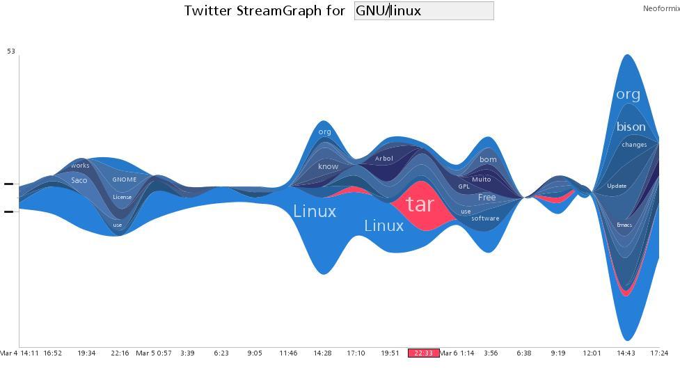 twitter-gnu-linux.jpg