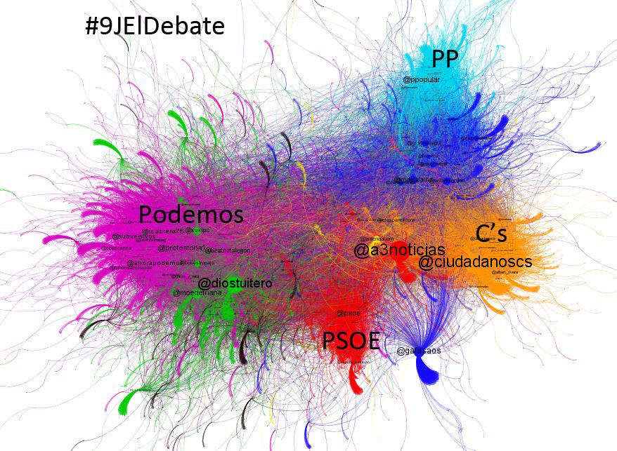9JEldebate_RTs_etiquetas