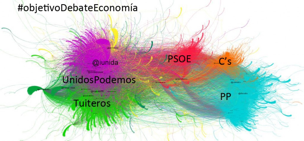 ObjetivoDebateEconomico_RT_etiquetas