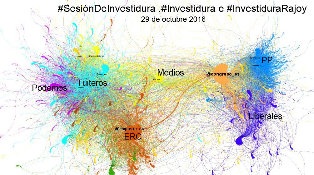 investidura_rajoy_octubre_sesion_2_rt_label