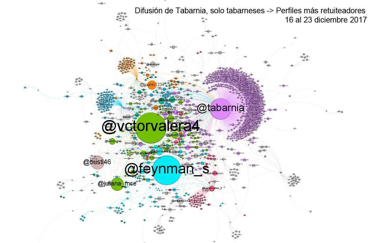 tabarnia_16.23_dic_RT_retuiteadores